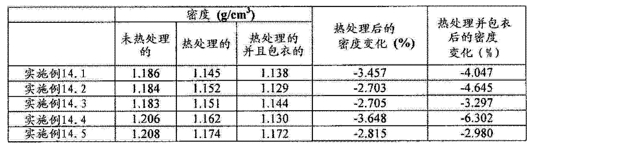 Figure CN102657630AD01042