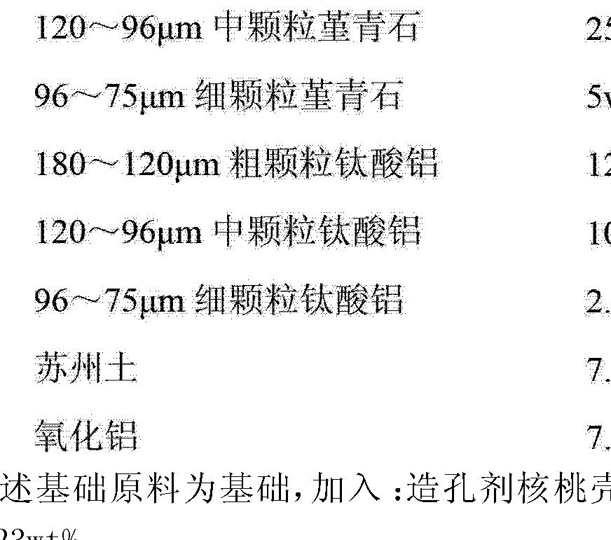 Figure CN102924068BD00081