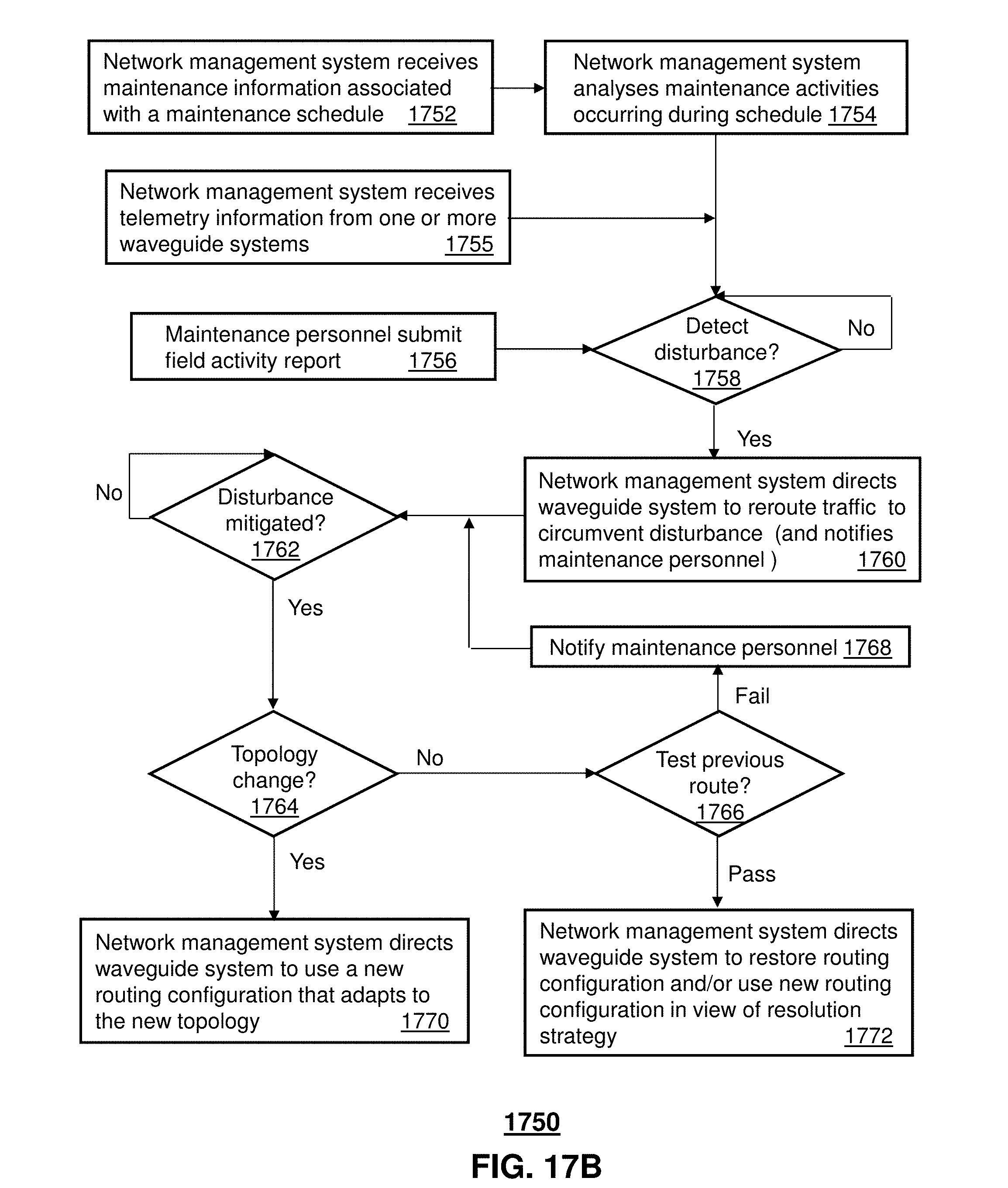 Daewoo 1760 Dx Wiring Diagram Complete Diagrams 1760xl Schematic Rh Banyan Palace Com Symbols Basic