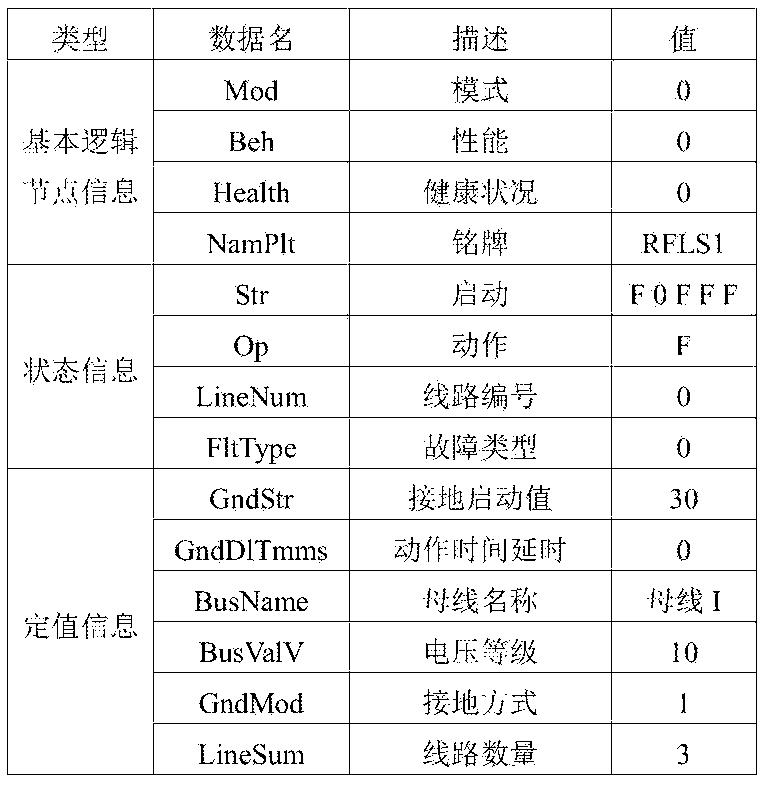Figure CN105305632AD00121