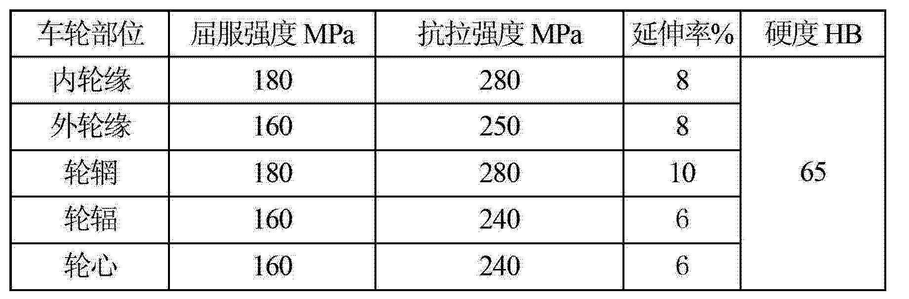Figure CN103056611AD00061