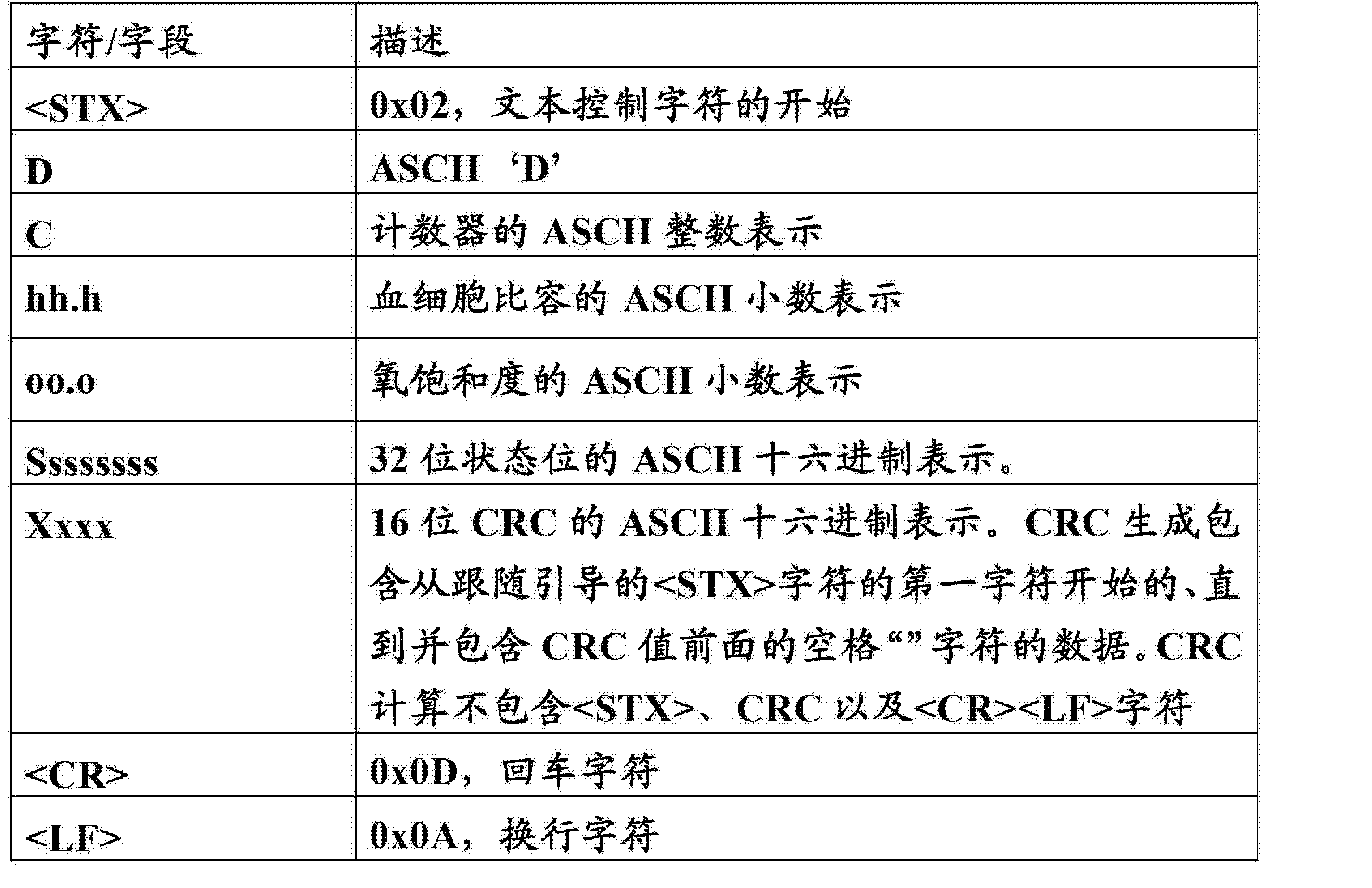 Figure CN103347550AD00191