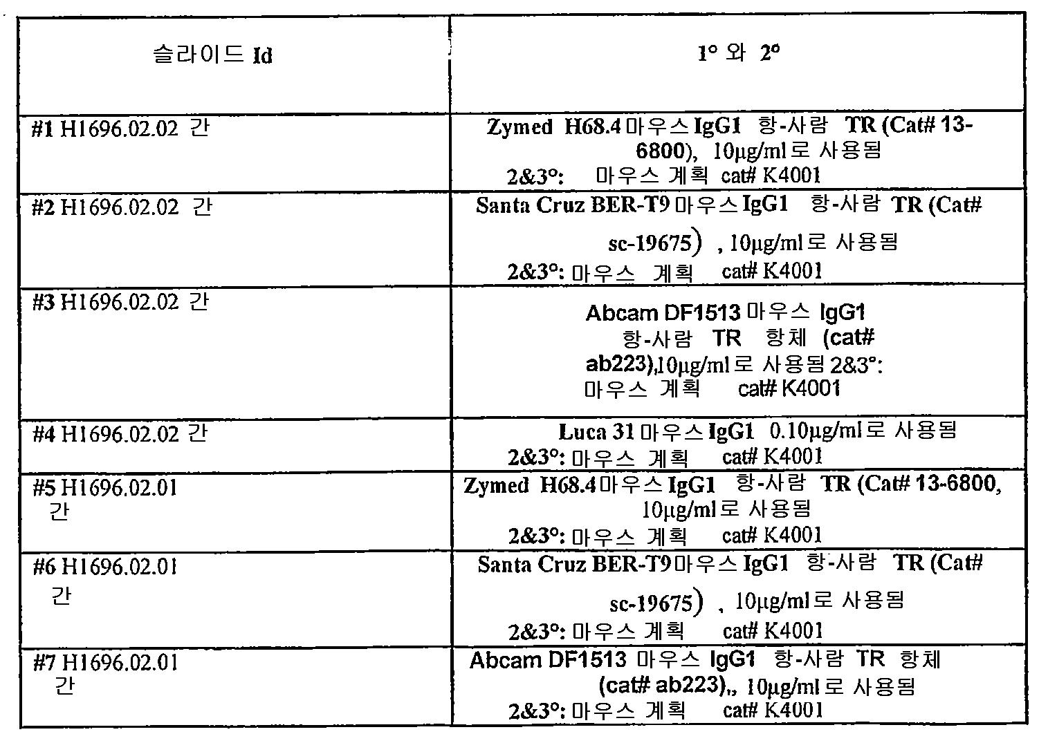 Figure 112007000927728-pct00018
