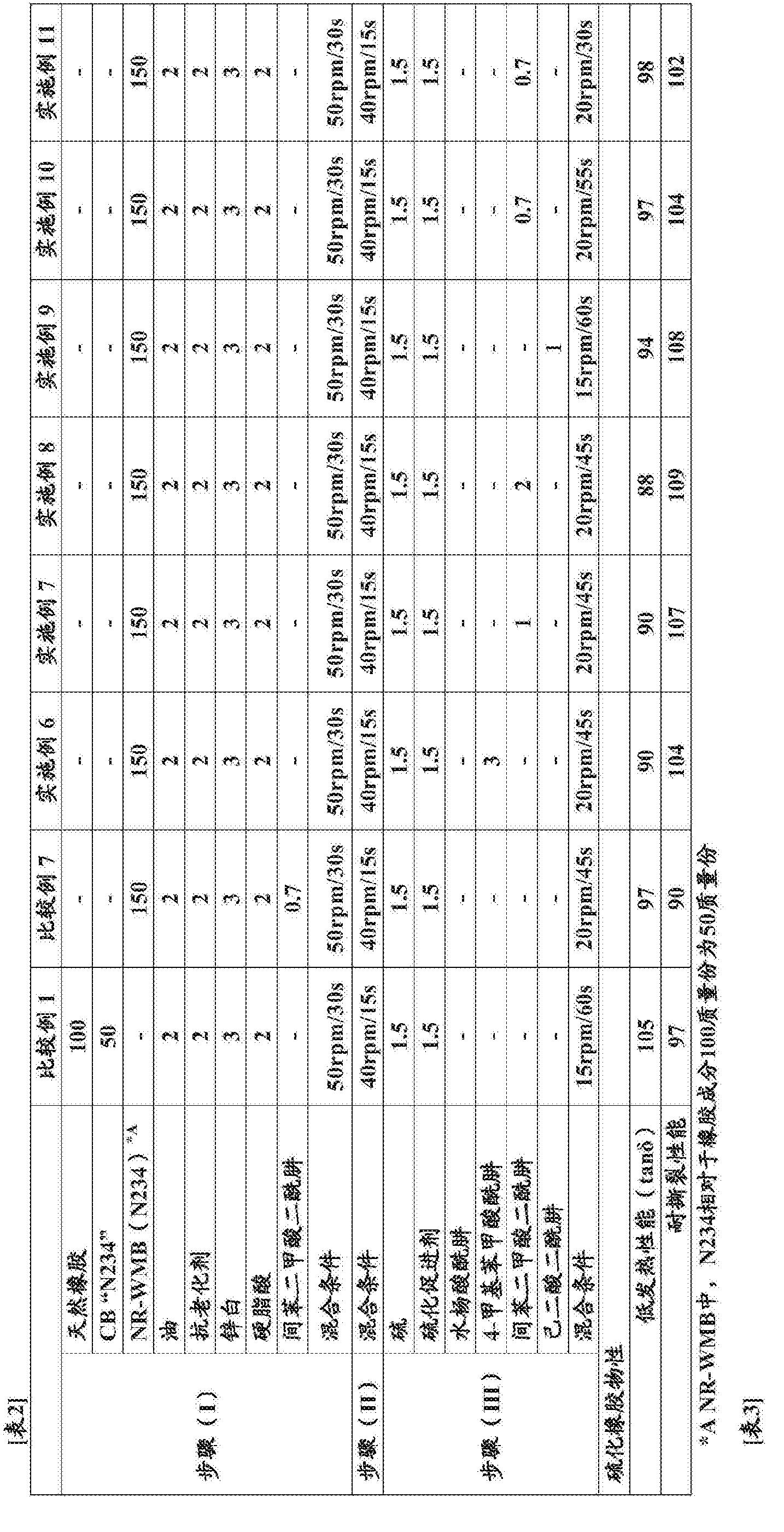 Figure CN105705556AD00141