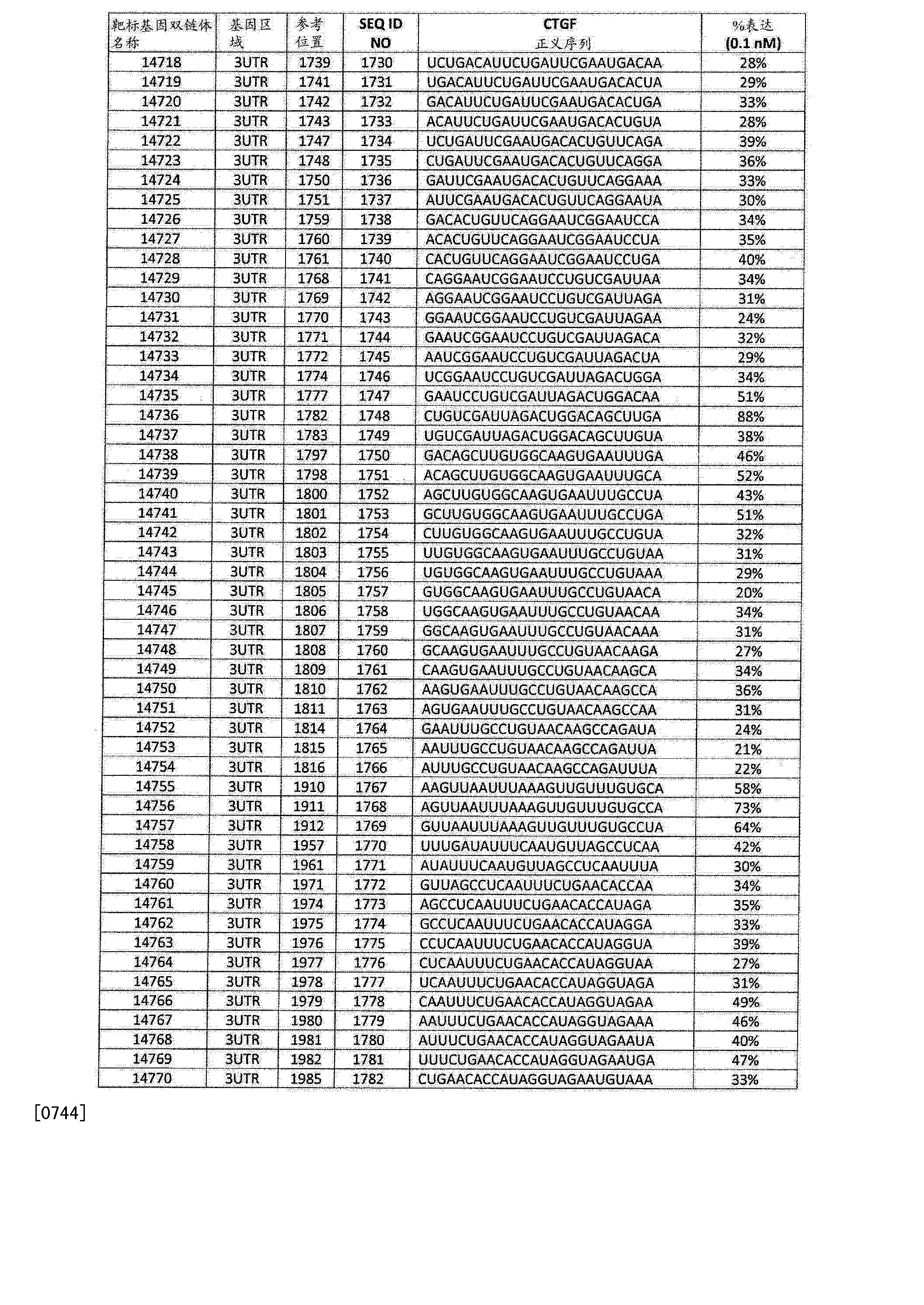 Figure CN103108642BD01441