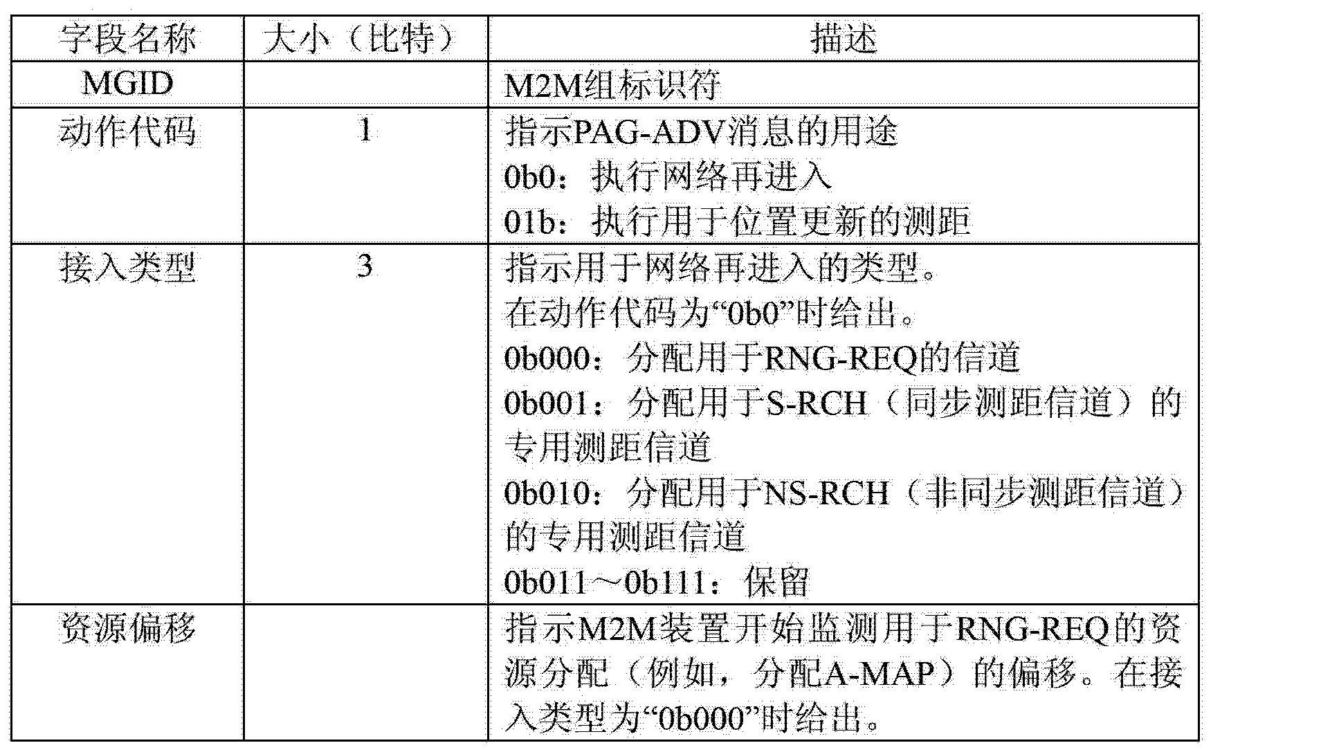 Figure CN103250362AD00091