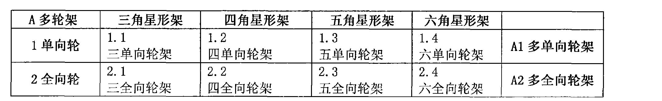 Figure CN103569181AD00072