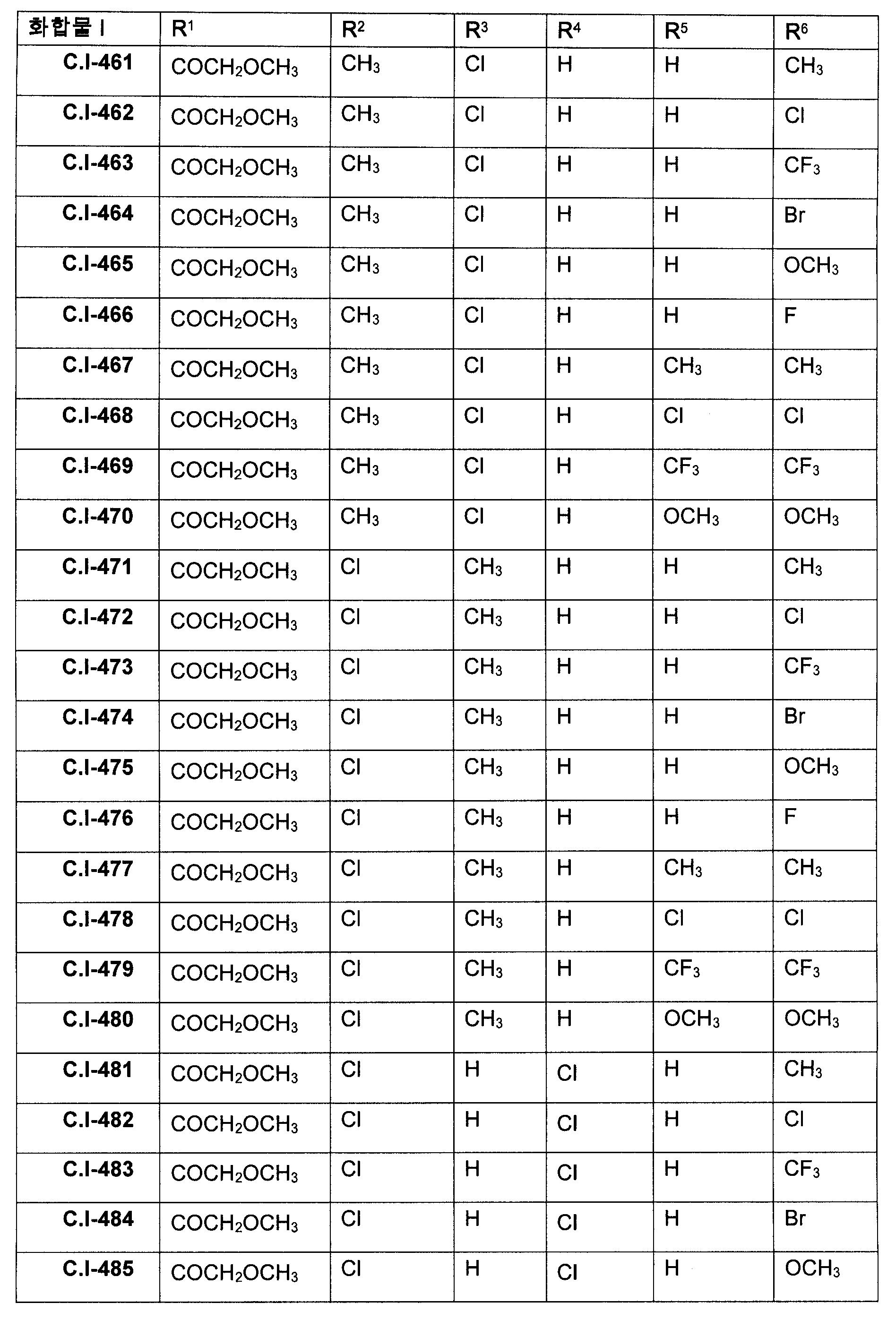 Figure 112009060332816-PCT00026