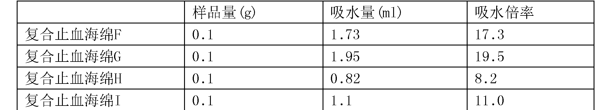 Figure CN104888264BD00261