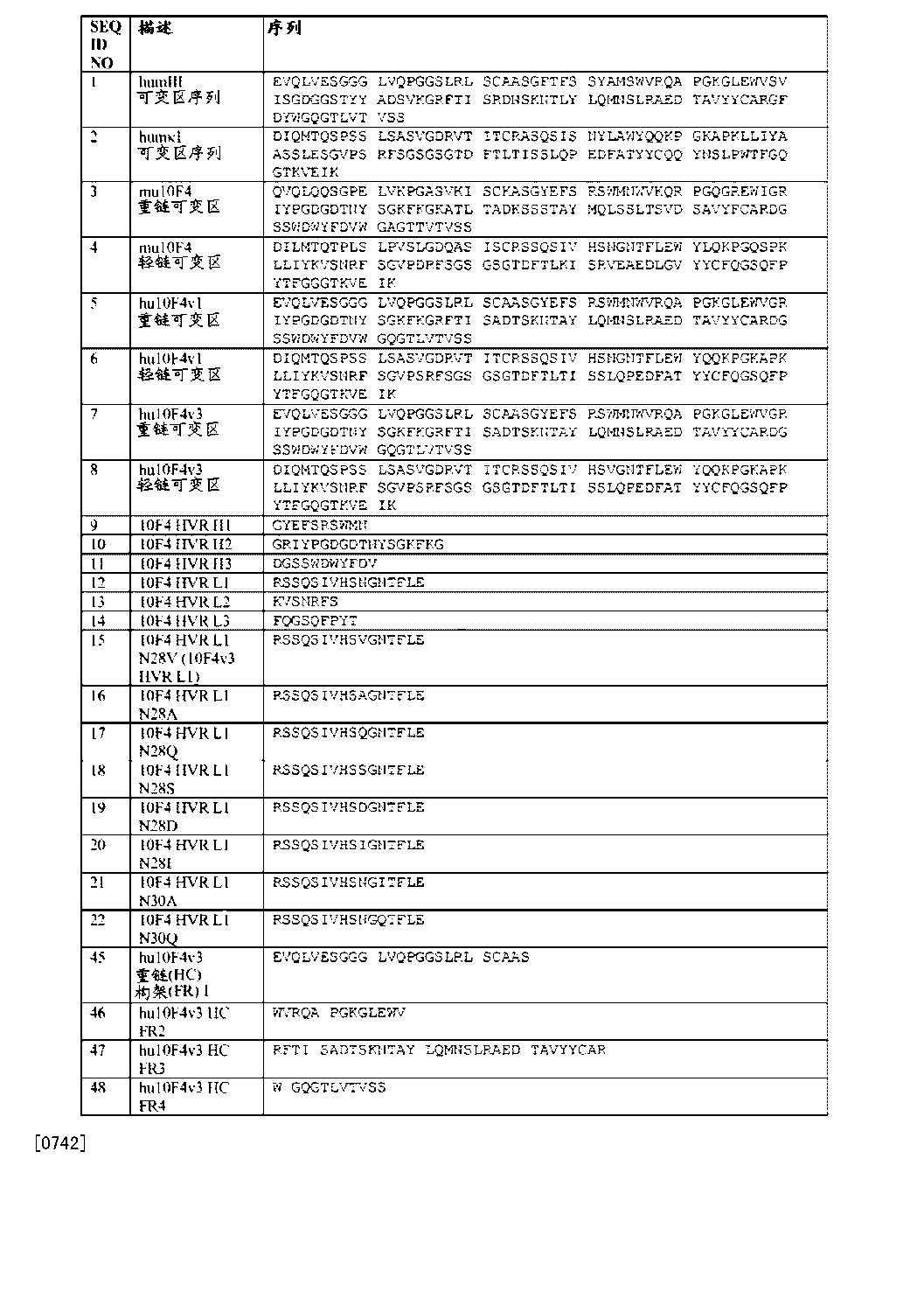 Figure CN104540524AD00961