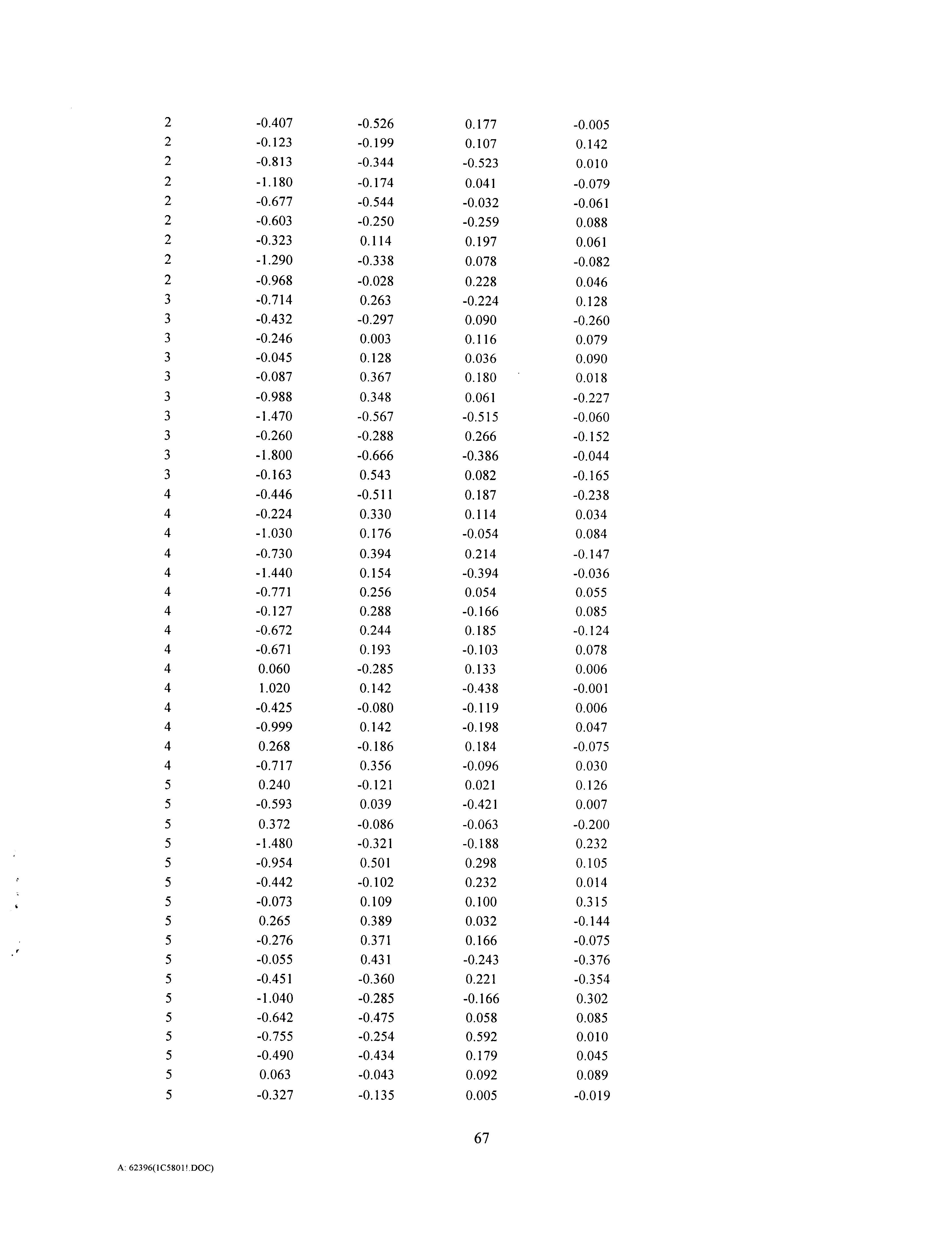 Figure US06258576-20010710-P00007