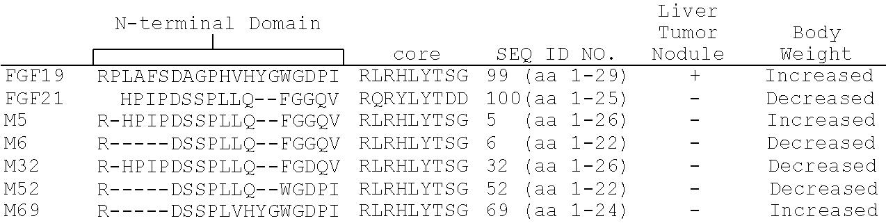 Figure US09963494-20180508-C00009