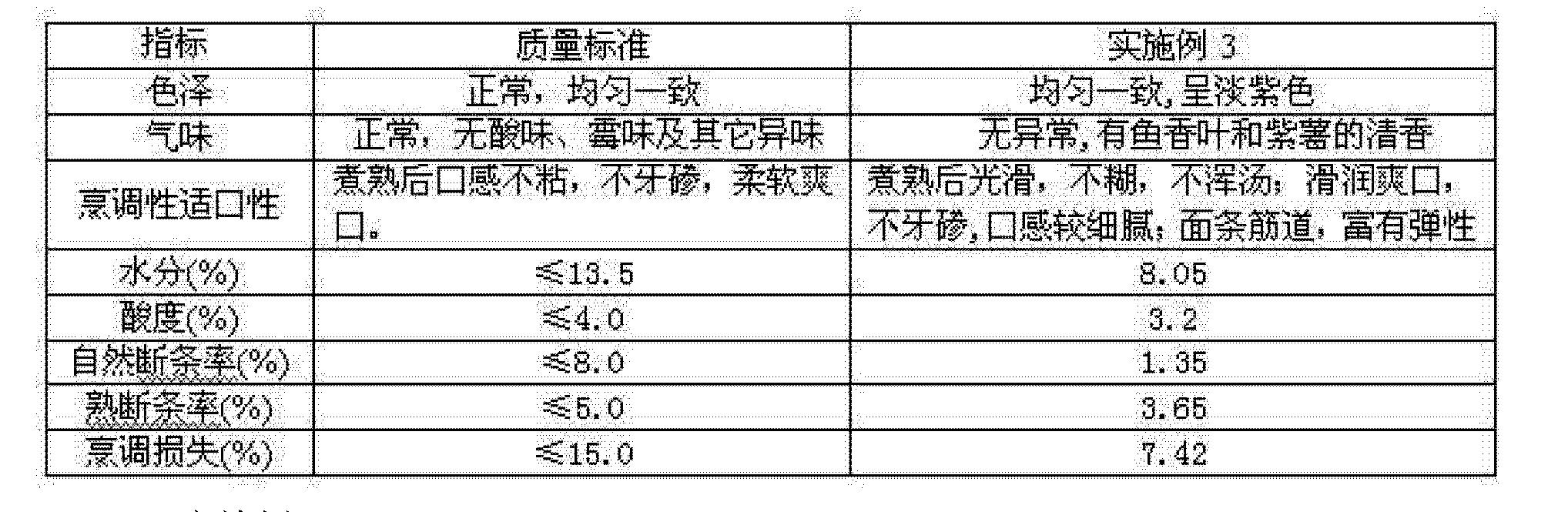 Figure CN103461824BD00061