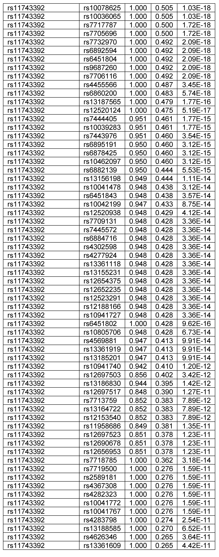 Figure 112009078431185-PCT00018