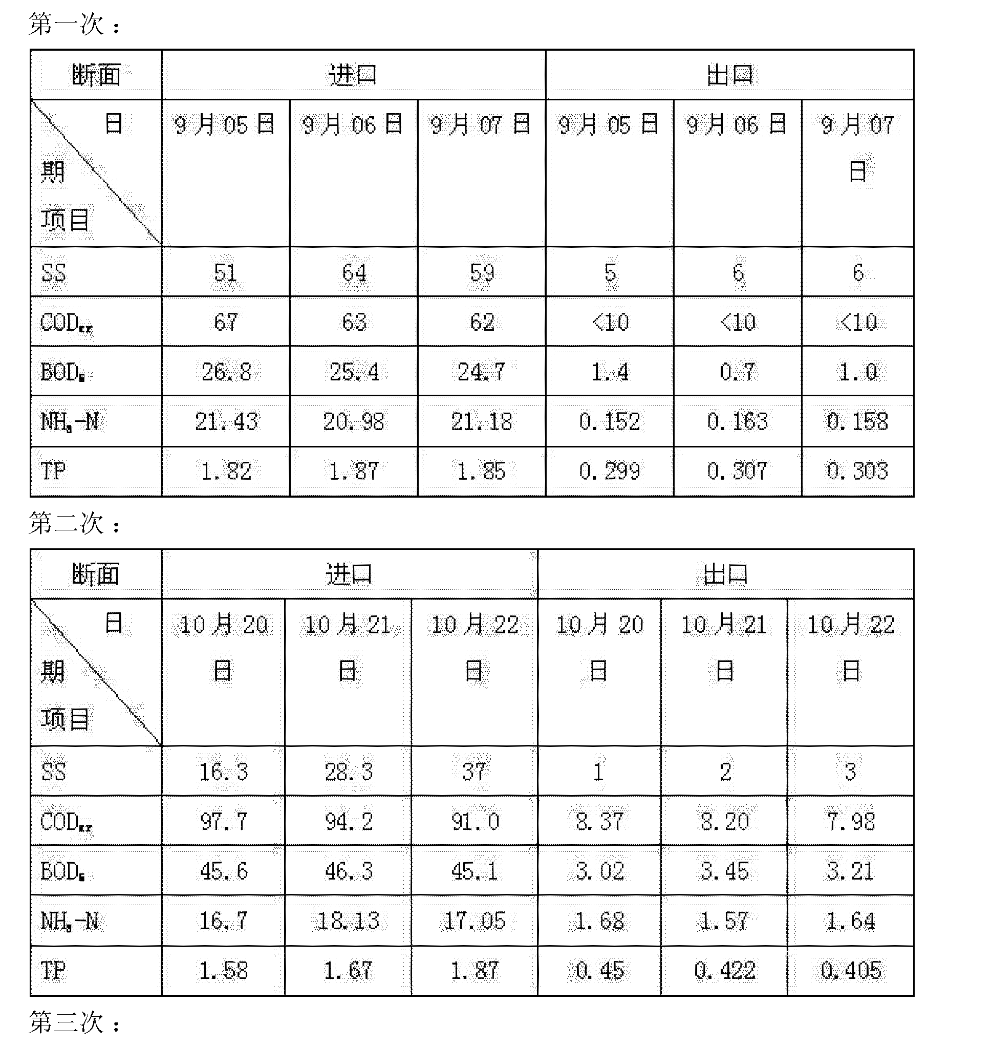Figure CN103159383AD00071