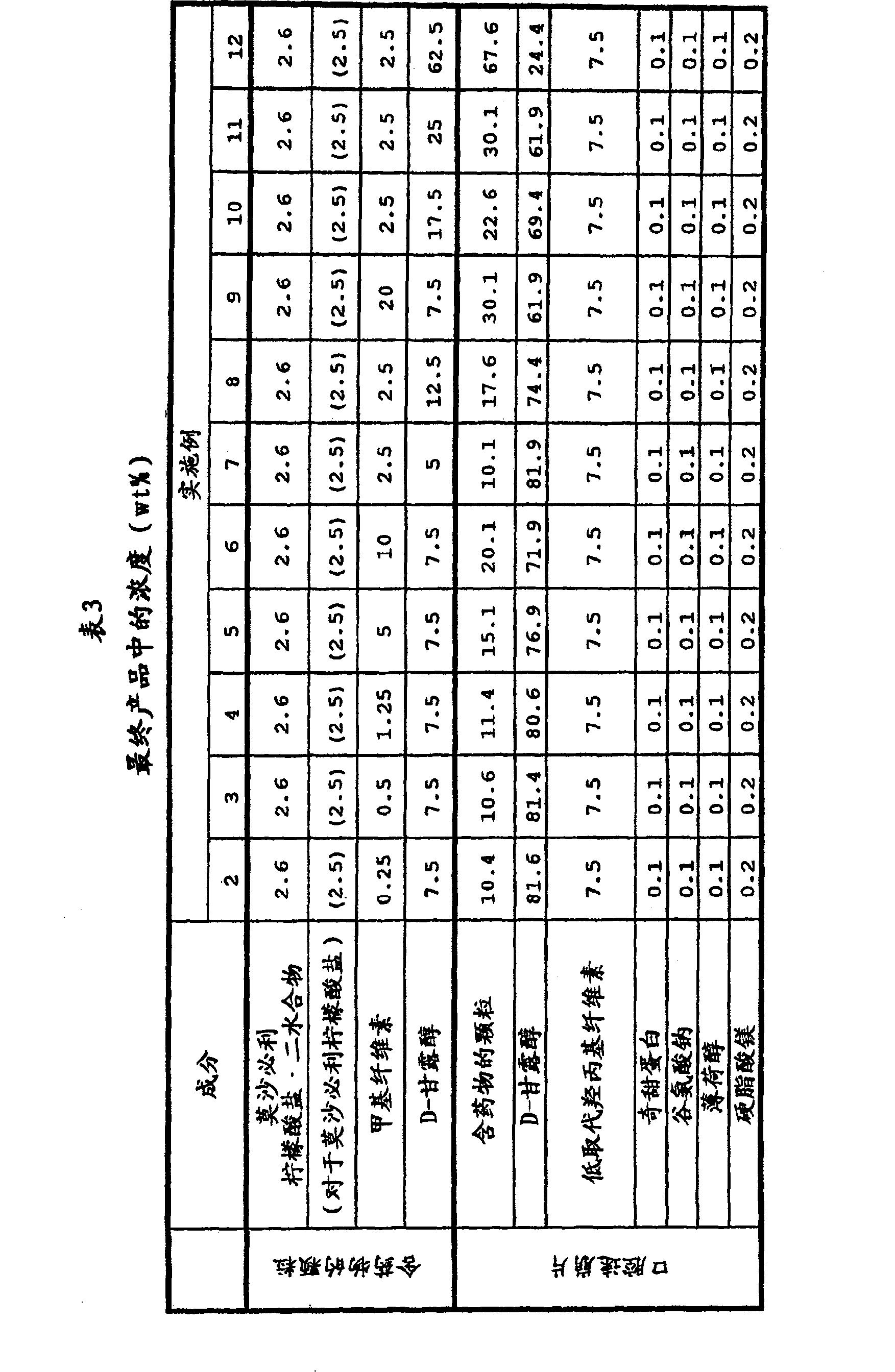 Figure CN1913876BD00141