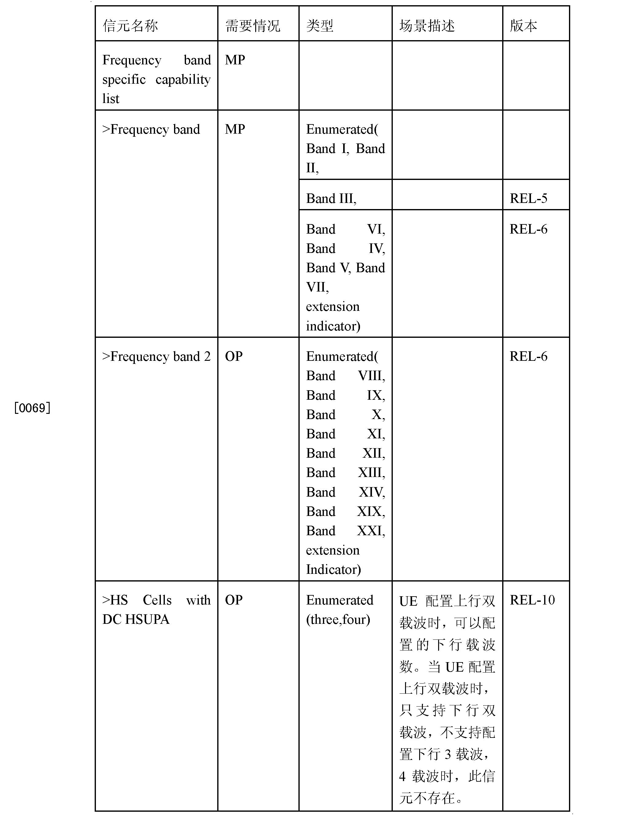 Figure CN102468953BD00111