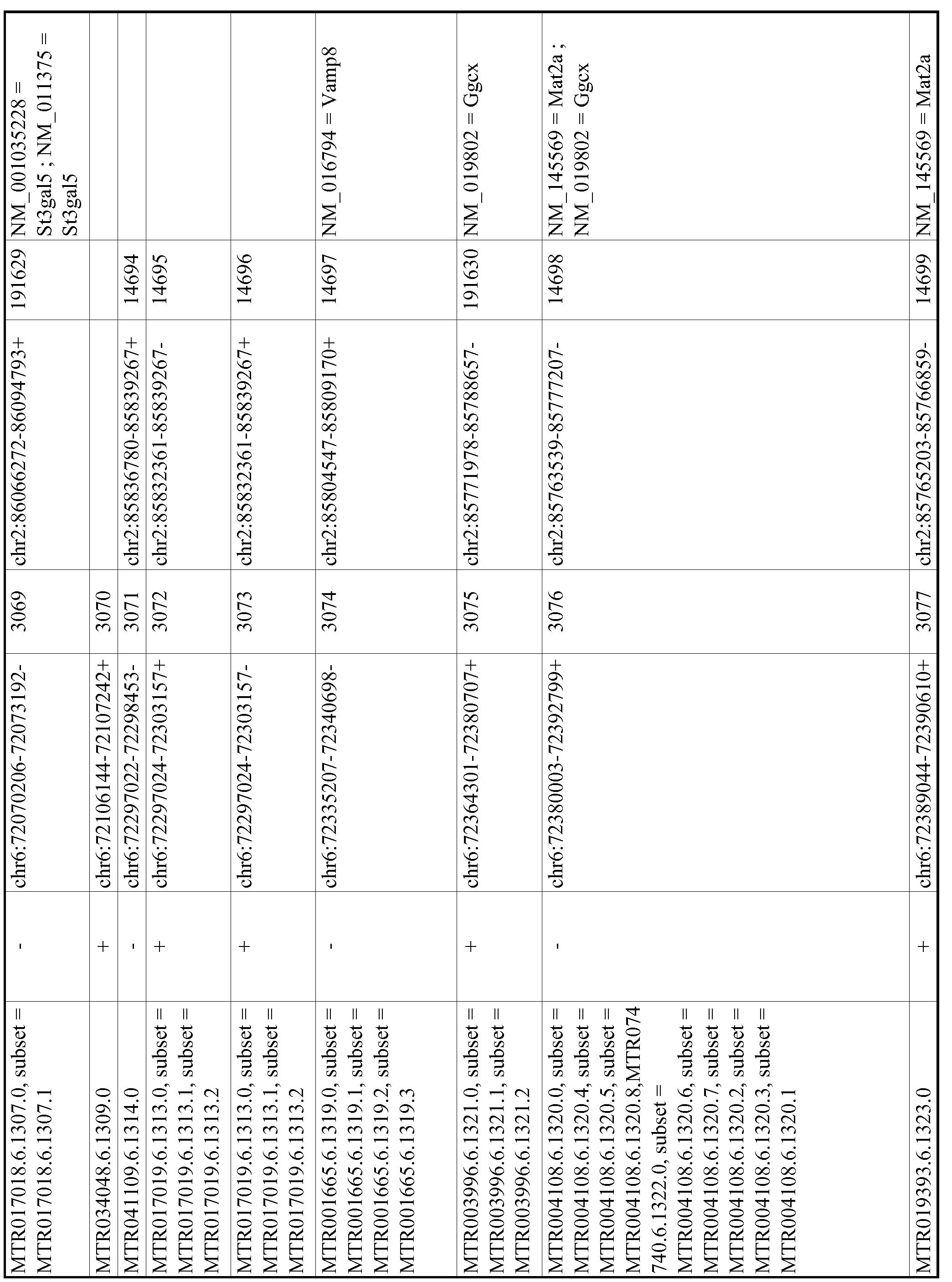 Figure imgf000613_0001