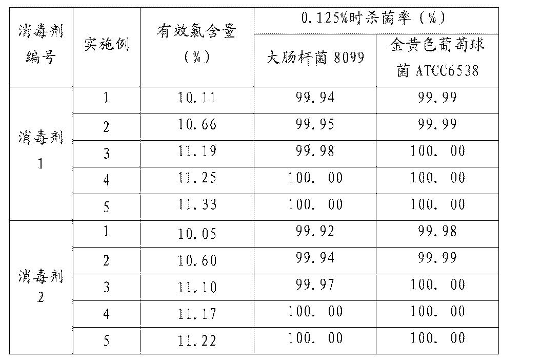 Figure CN105360162AD00061