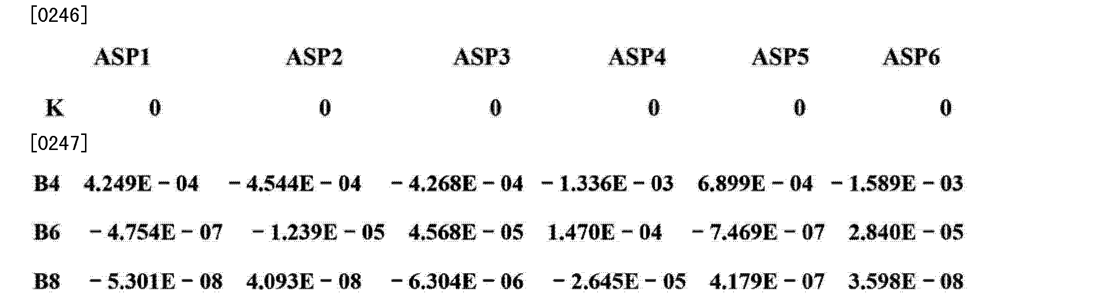 Figure CN103293674AD00292