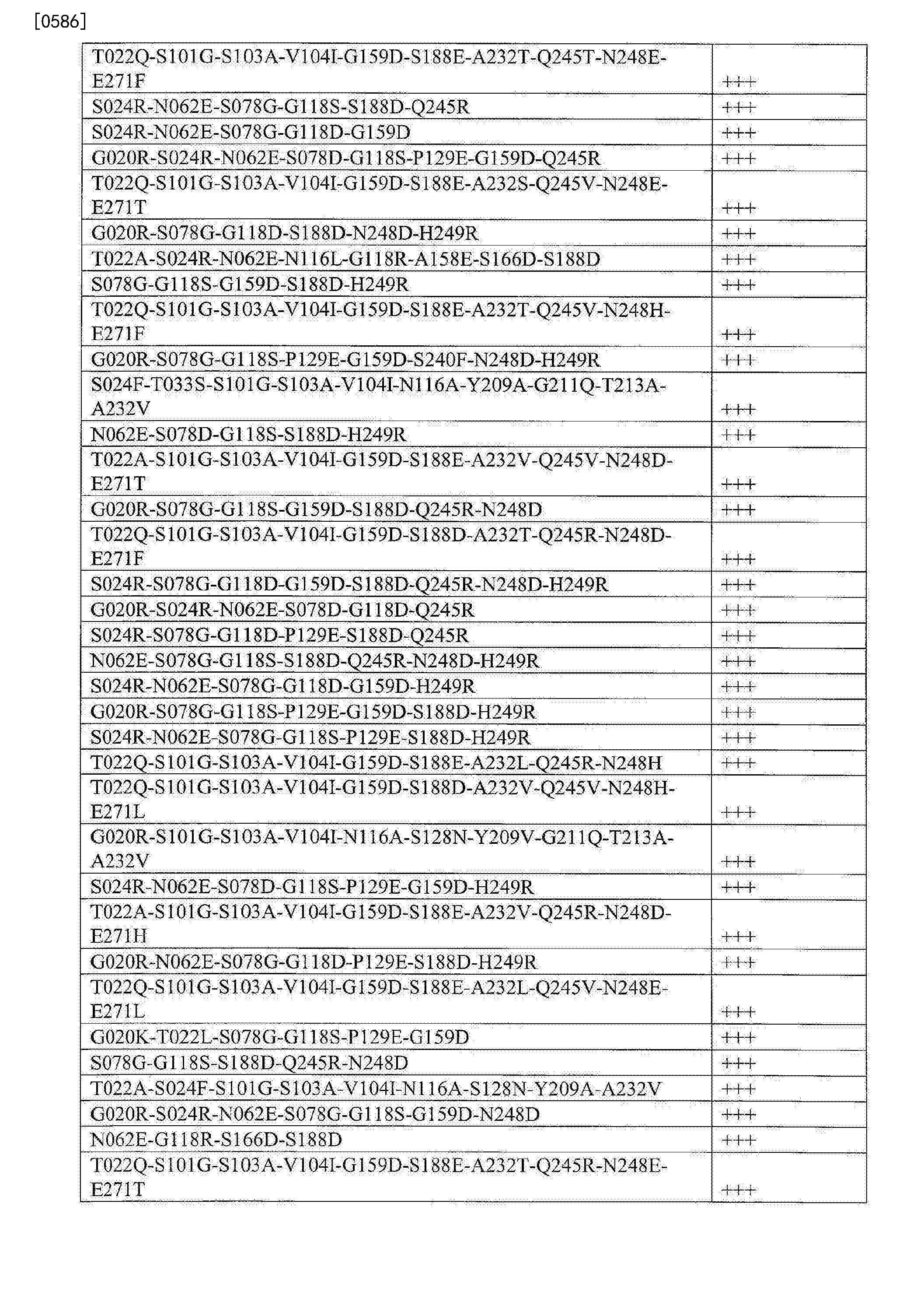 Figure CN103764823BD01881
