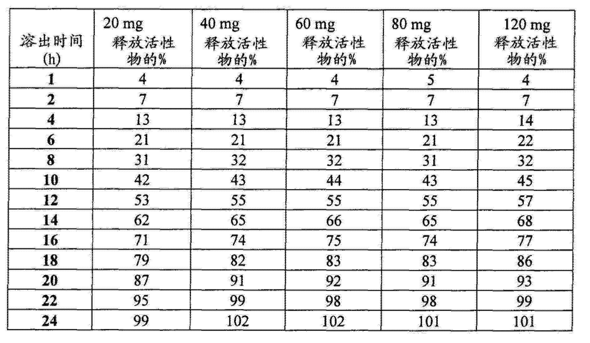 Figure CN103370058AD00481