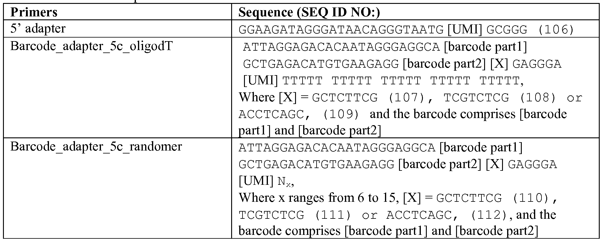 WO2015103339A1 - Analysis of nucleic acids associated with