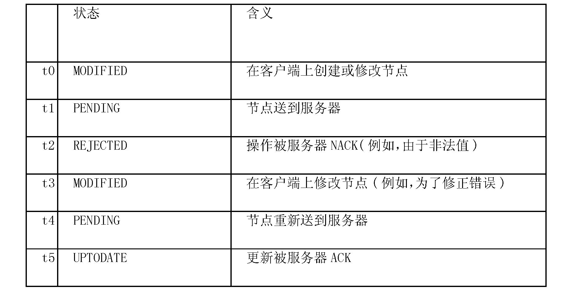 Figure CN101421726BD00381