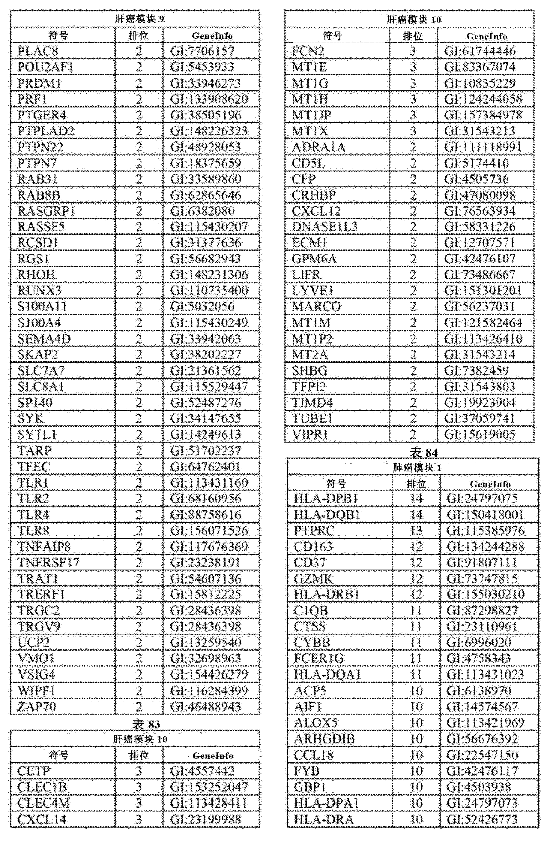 Figure CN102858999AD02281