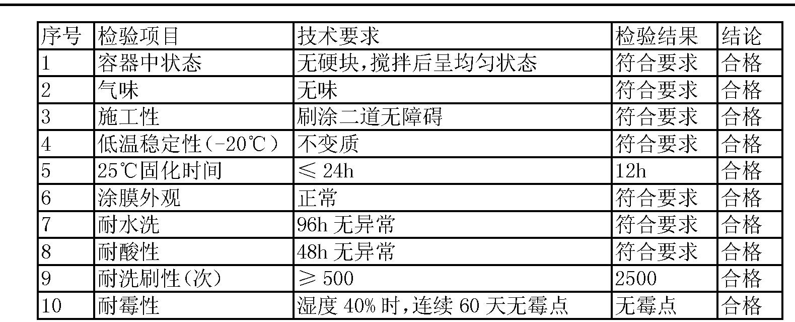 Figure CN103482905BD00061