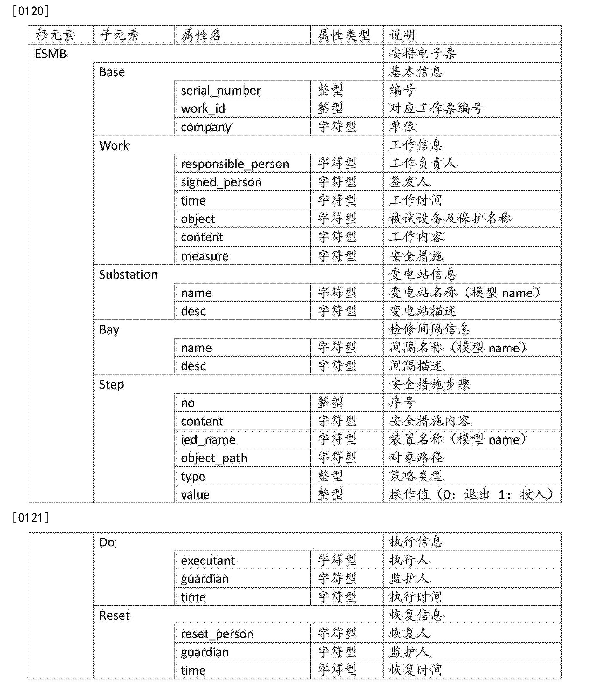 Figure CN105914892AD00181