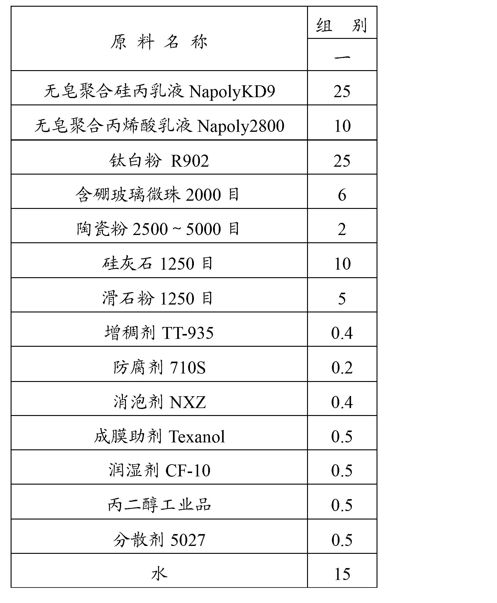 Figure CN101735700BC00021