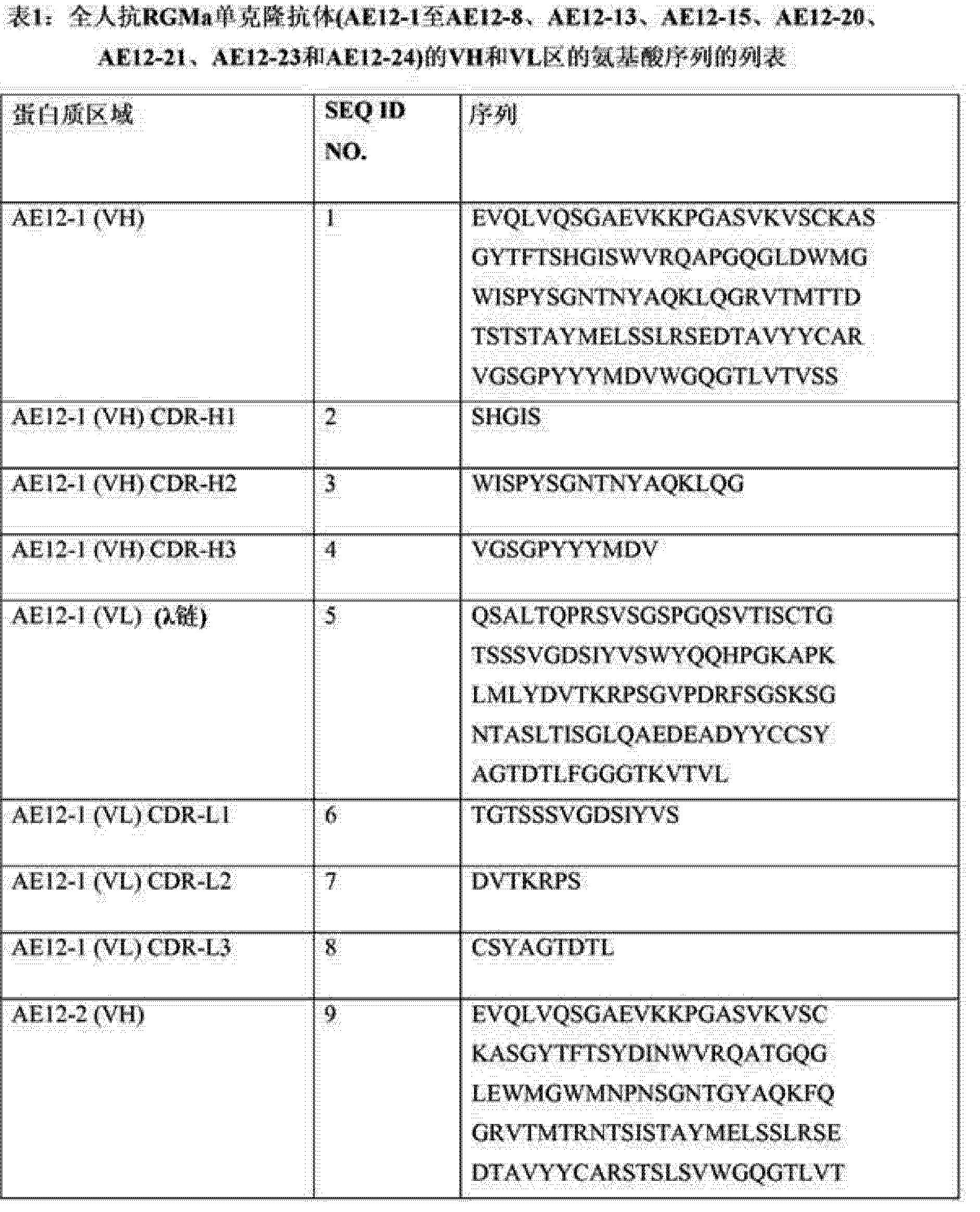 Figure CN104487455AD00401