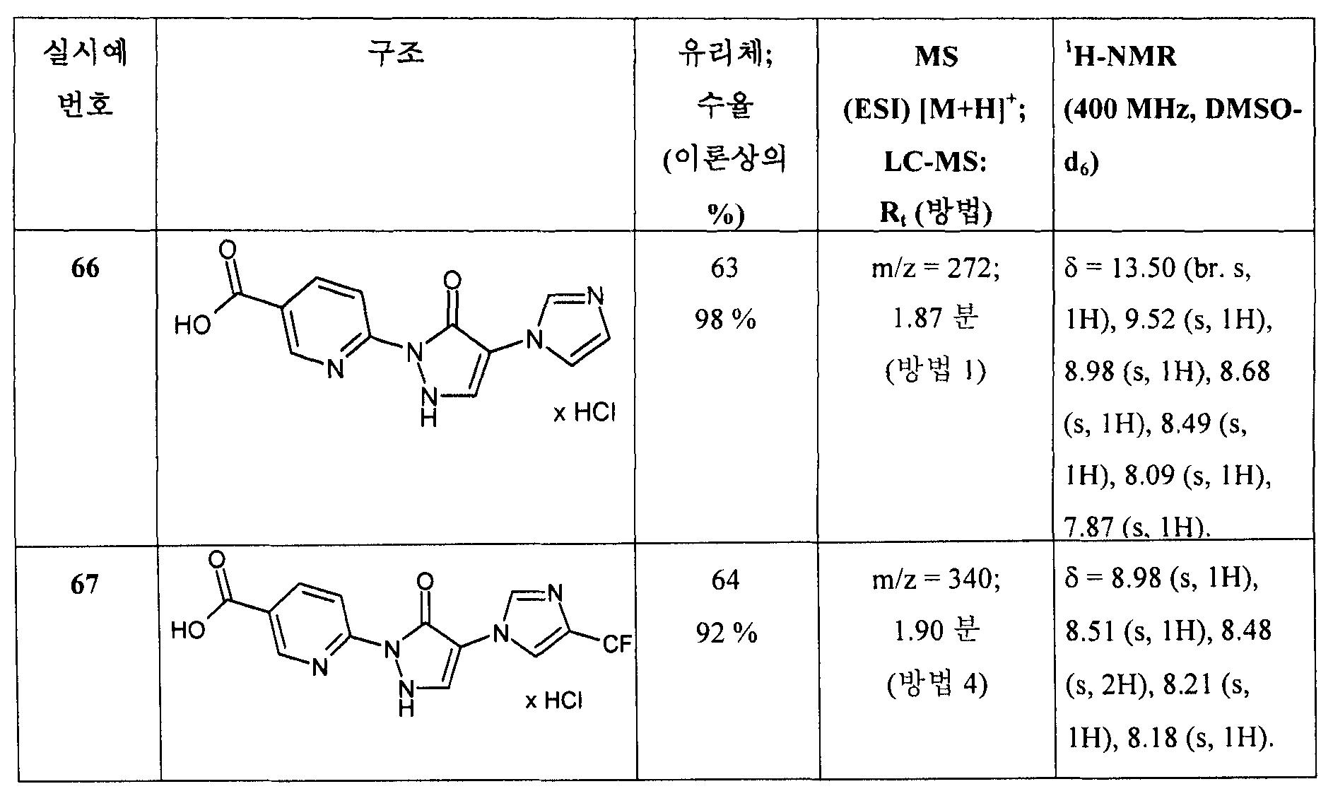 Figure 112009031182761-PCT00179