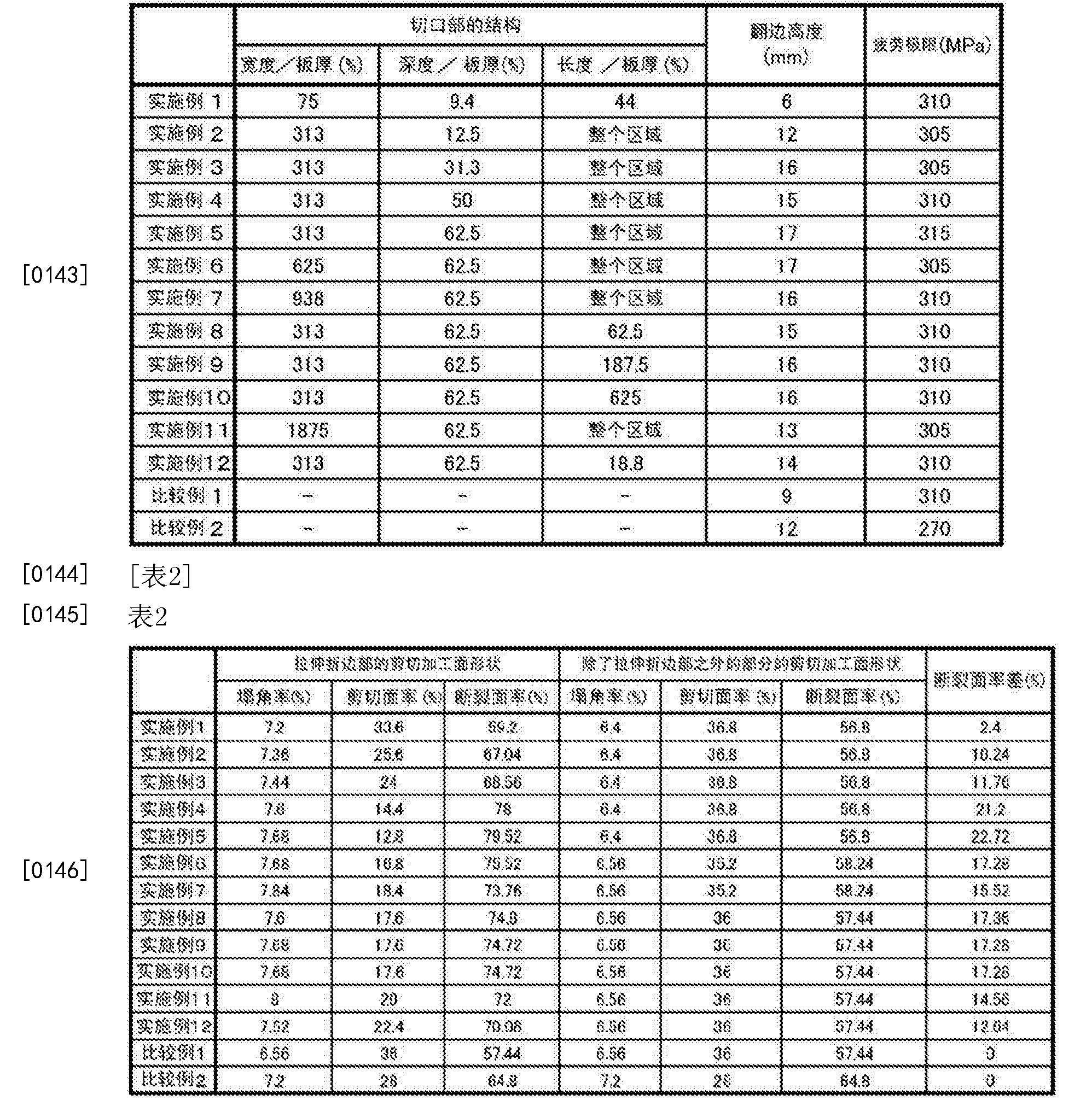Figure CN107000025AD00161