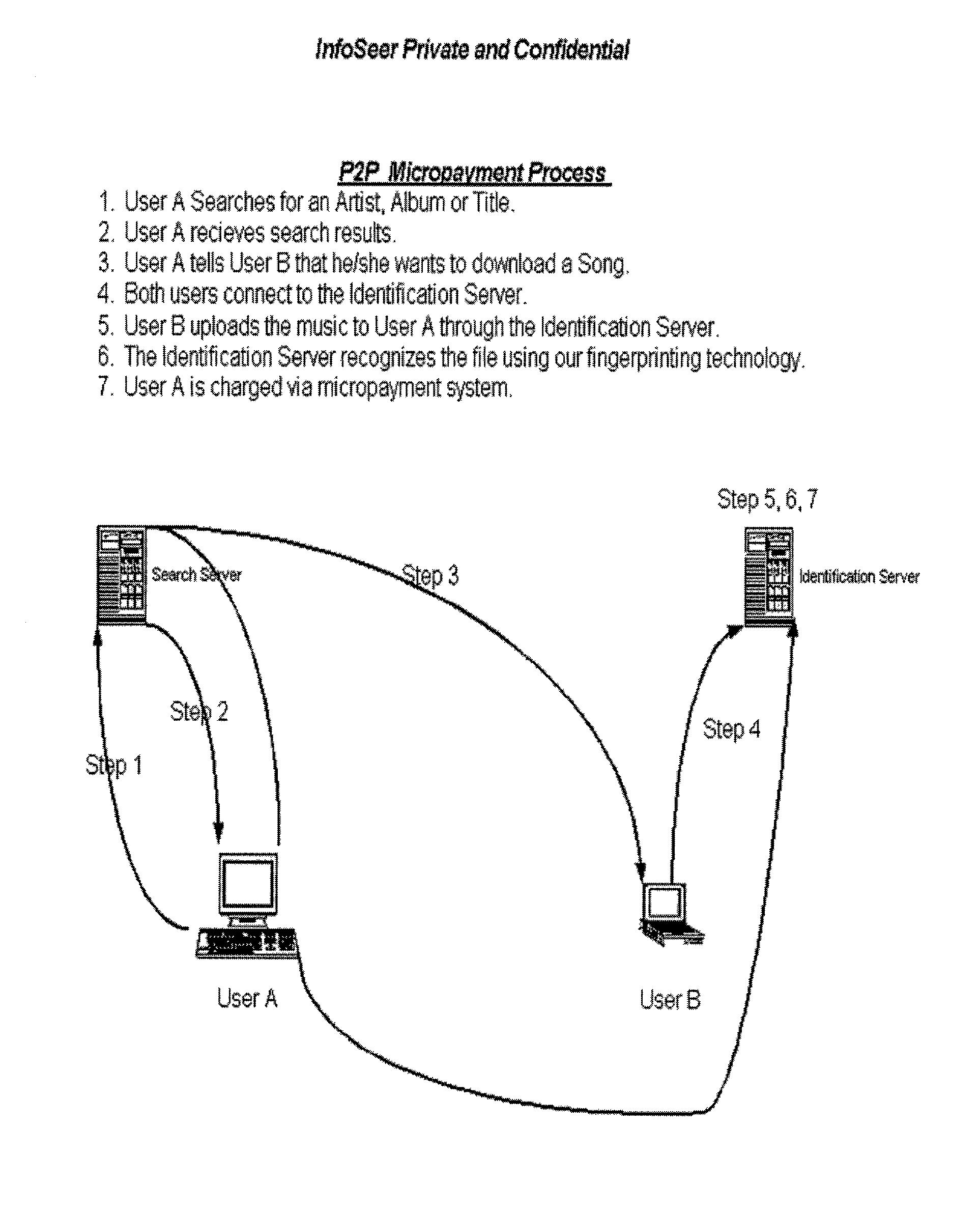 Figure US20020065832A1-20020530-P00014