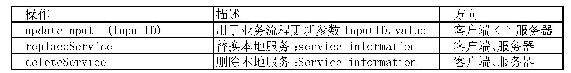 Figure CN102098211BD00143