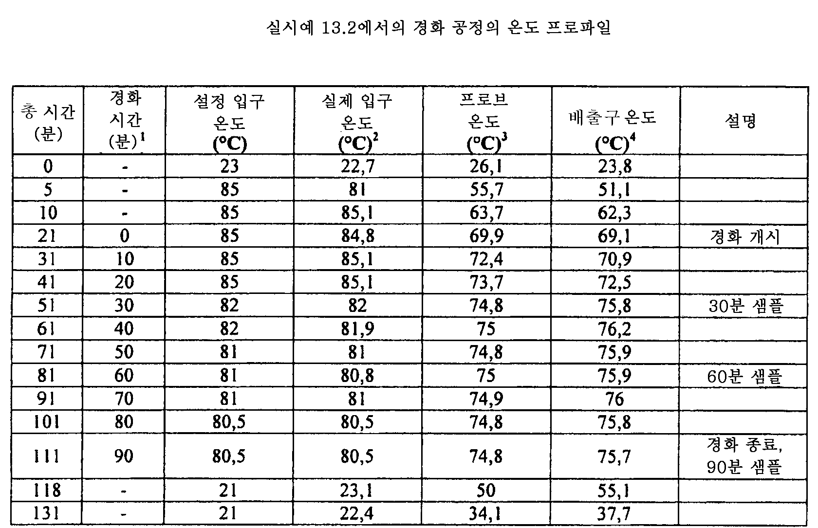 Figure pat00043
