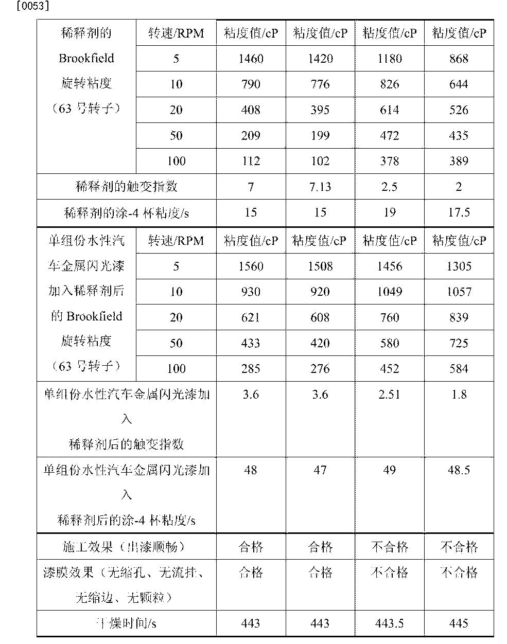 Figure CN105820643AD00111