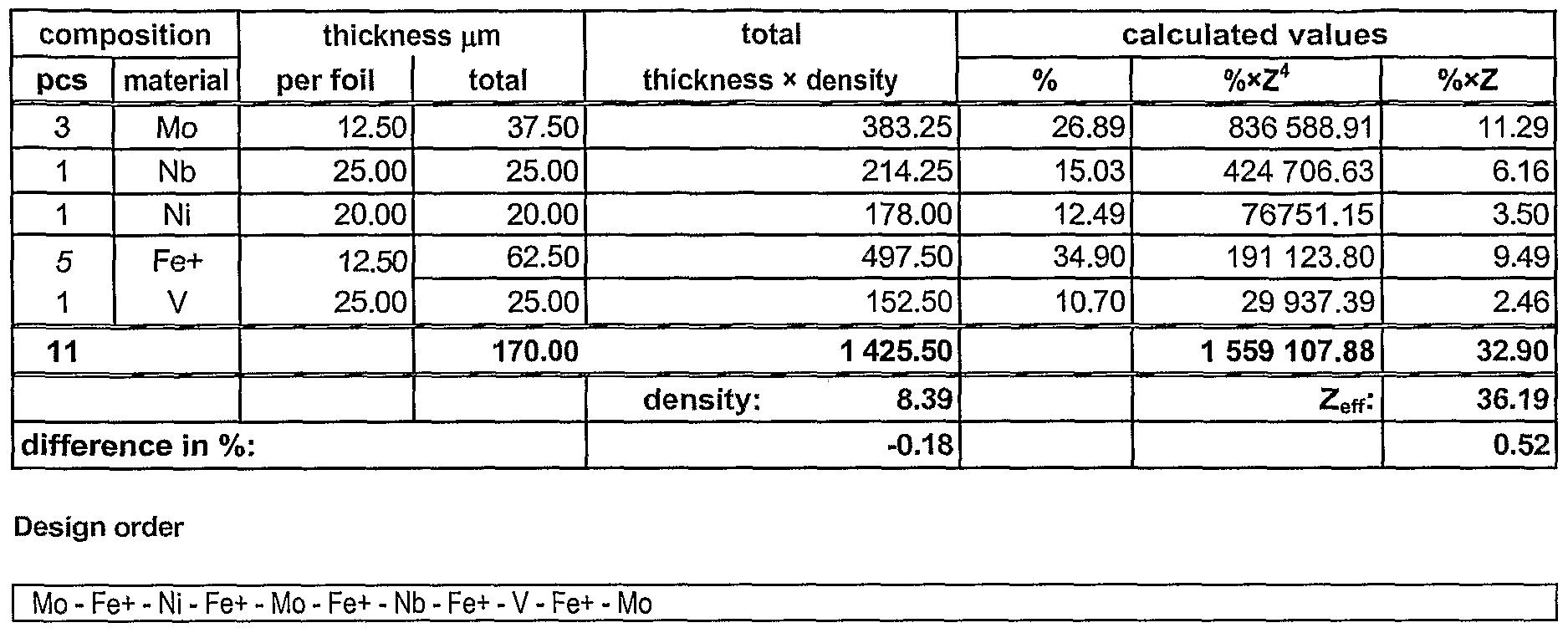 123/80 pb