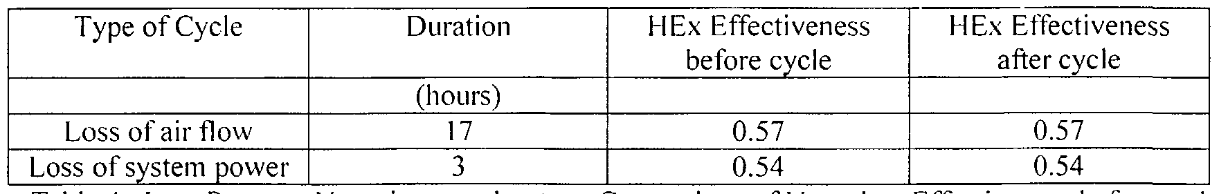 WO2006065387A1 - Partial boiling in mini and micro-channels