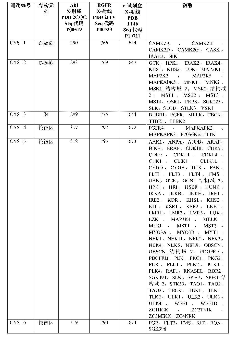 Figure CN103717602BD00171