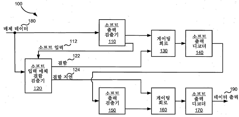 Figure R1020097021423