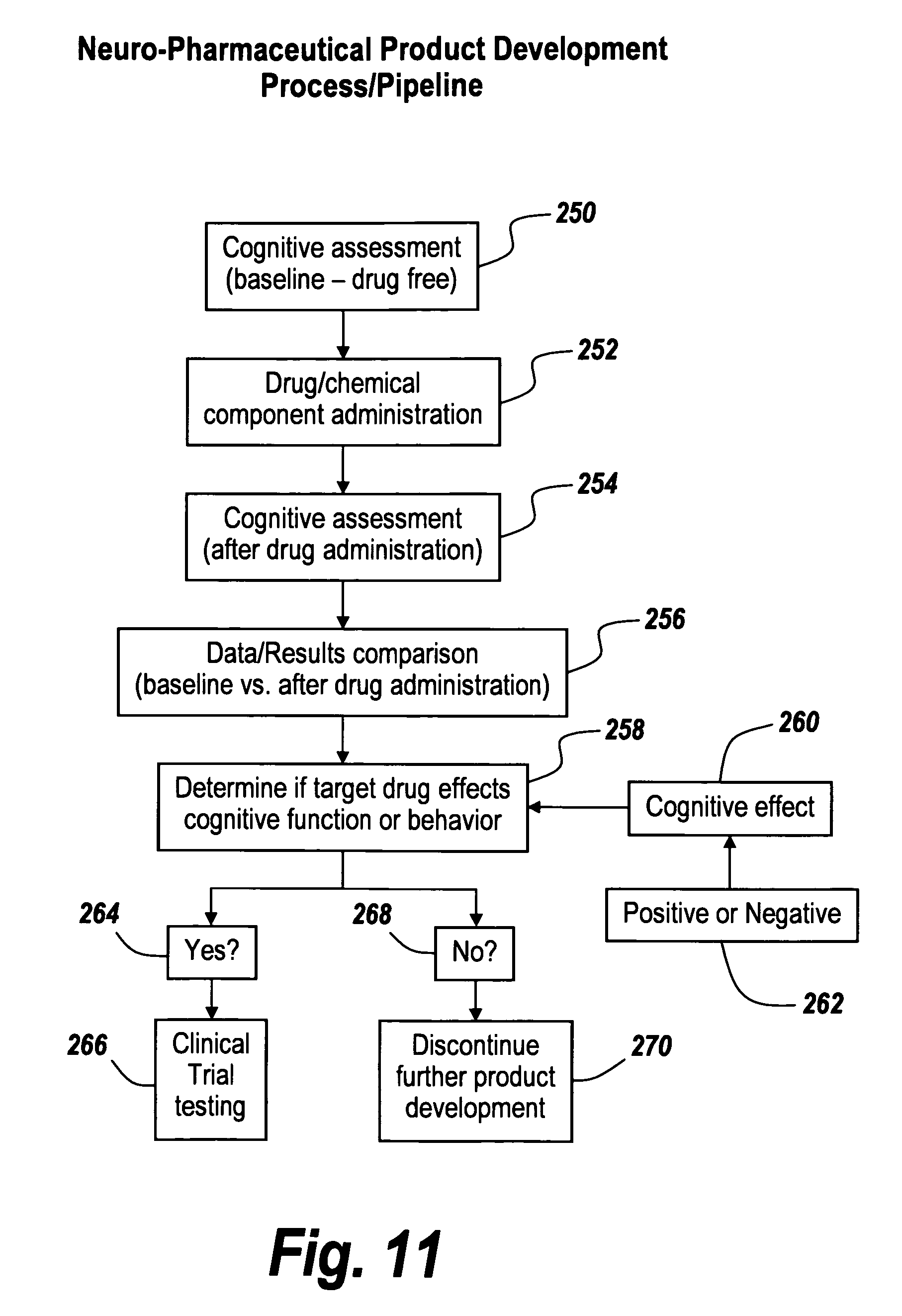 us9265458b2 application of smooth pursuit cognitive testing