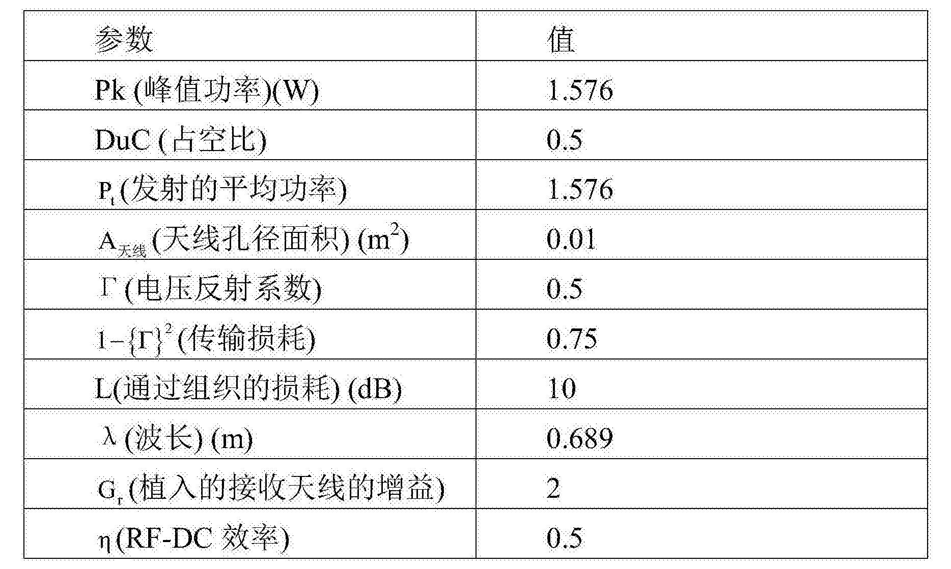 Figure CN107789730AD00242