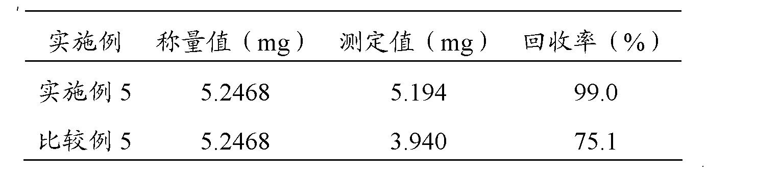 Figure CN102519900AD00111