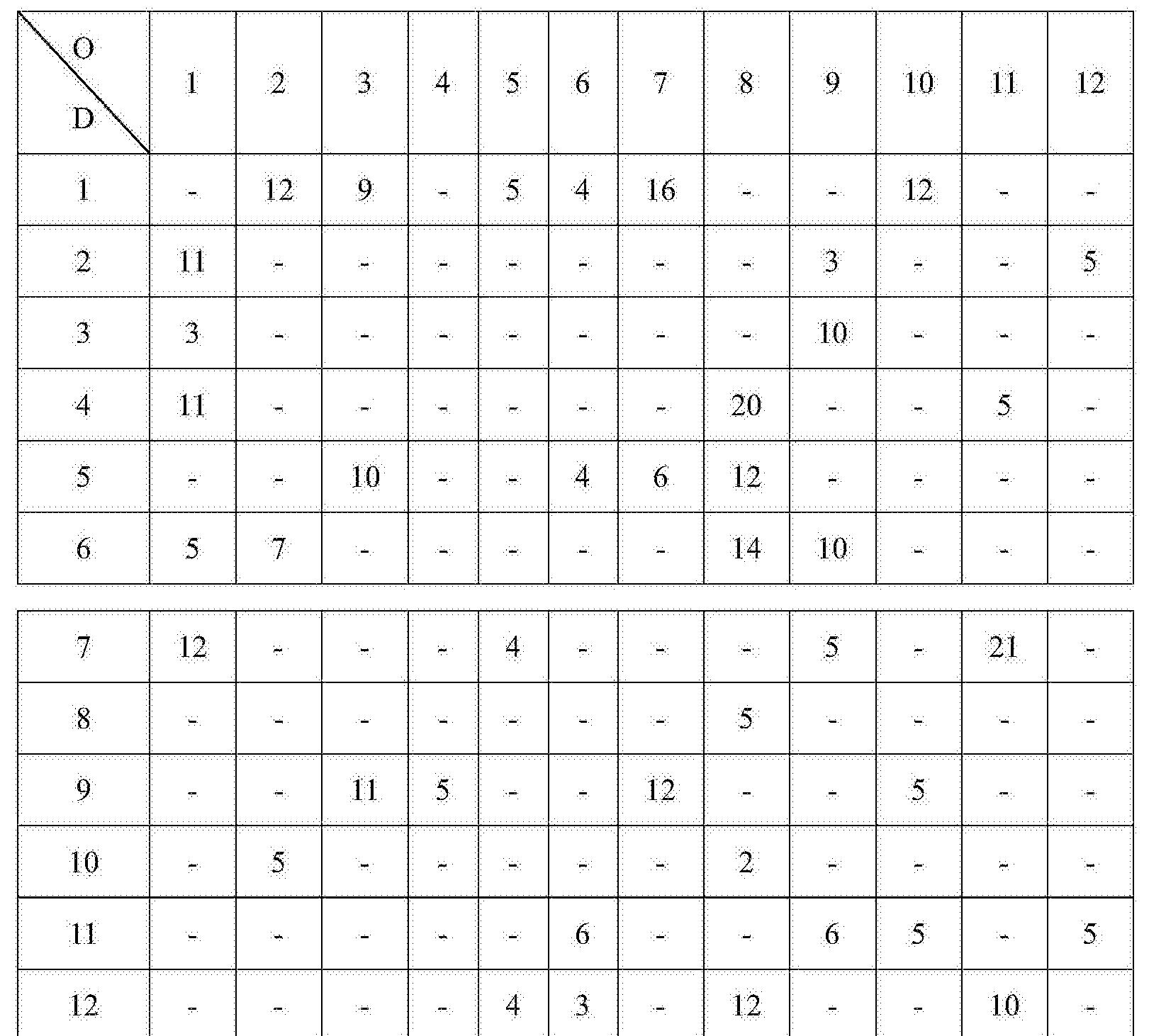 Figure CN106127357AD00131