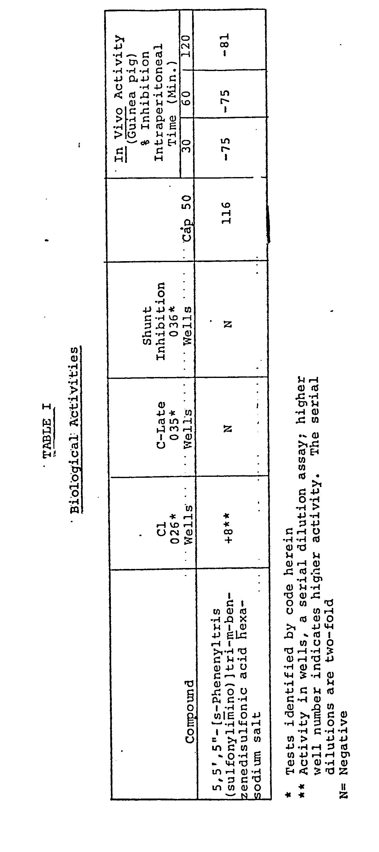 EP0013079A1 - Symm  phenyltris(sulfonylimino)tri-benzene sulfonic