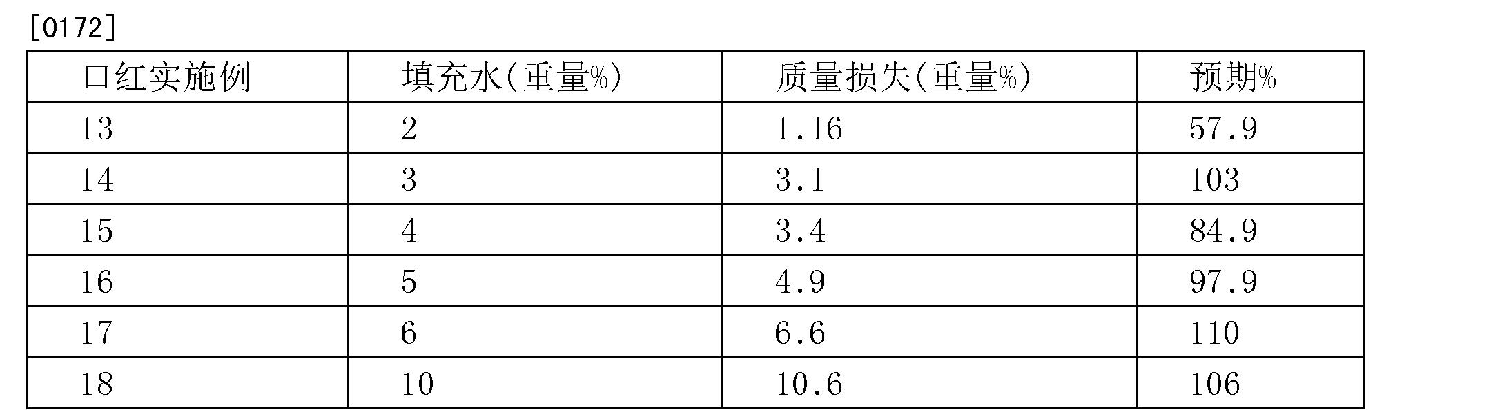 Figure CN102939347BD00261