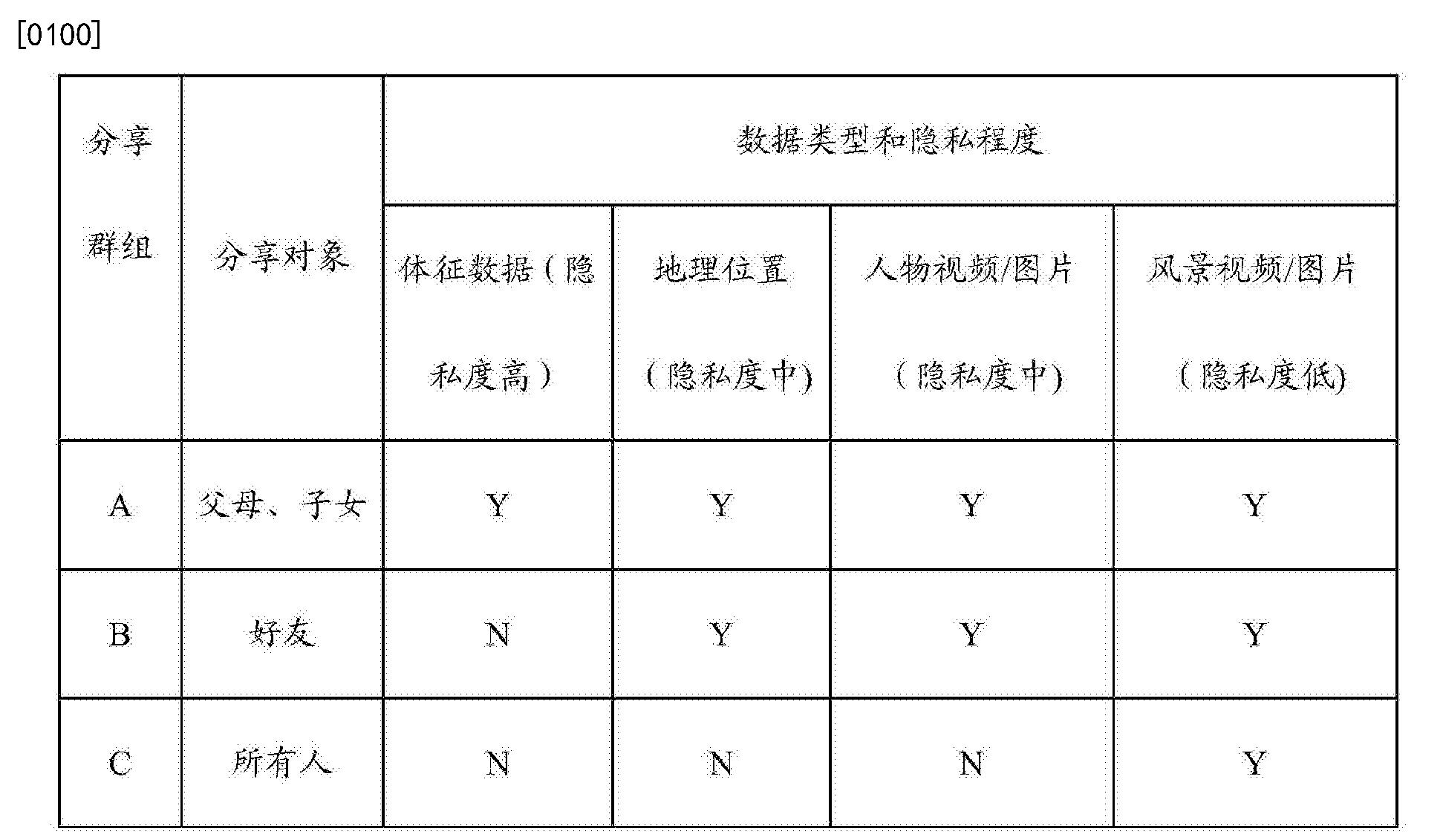 Figure CN103761083BD00112